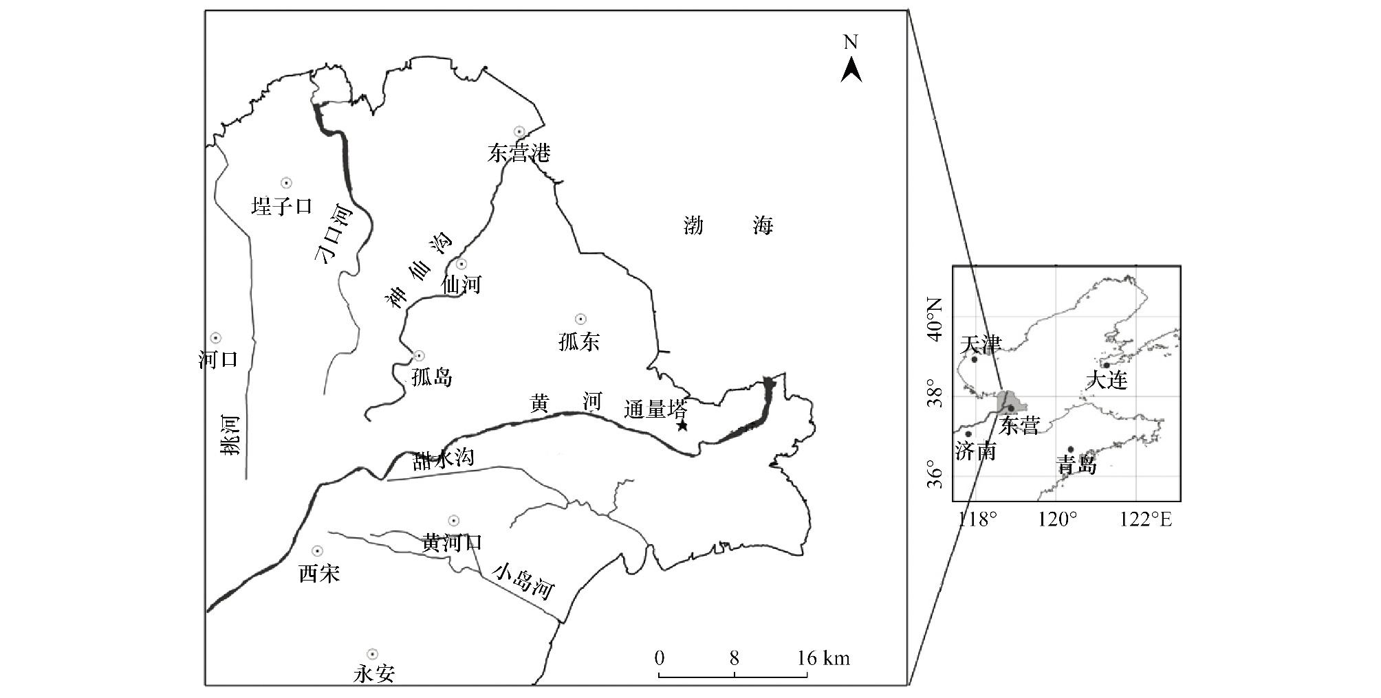 O分析仪(LI-7550,LI-Cor,USA)和三维超声风速仪(GILL-WM,LI-Cor,USA)组成,采样频率为10 Hz,每30 min输出平均值。同时,测定了距地面2.8 m和2 m的光合有效辐射(LI-190SL,LI-Cor,USA)和四分量净辐射(NR01,LI-Cor,USA)以及地面以下5、10、20、30、50 cm处的土壤温度(TM-L10,LI-Cor,USA);5、10、20、30、50 cm处土壤体积含水量(EC-5,LI-Cor,USA)等环境因子。另外,该观测系统的能量