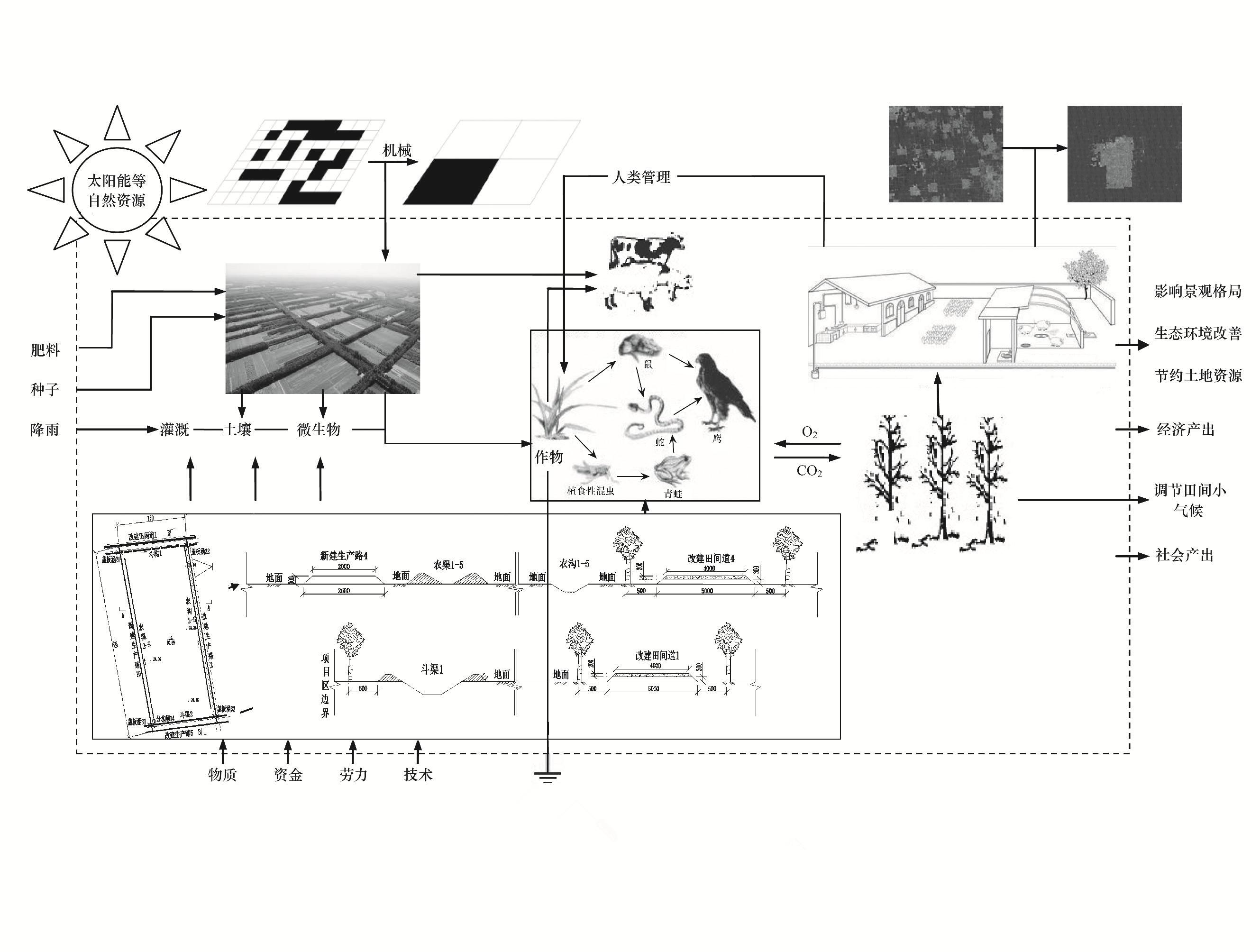 电路 电路图 电子 设计 素材 原理图 2658_2008